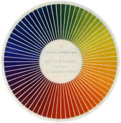 Armonia dei colori cerchio cromatico Chevreul